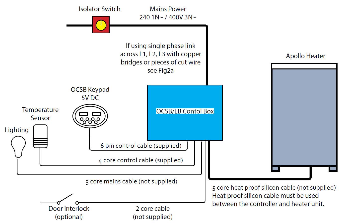 🏆 [DIAGRAM in Pictures Database] 950 Apollo Keypad Wiring Diagram Just  Download or Read Wiring Diagram - MINA.OUMASSAOUD.BI-WIRING -SPEAKERS.ONYXUM.COMComplete Diagram Picture Database - Onyxum.com