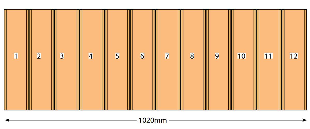 Sauna cladding per linear meter