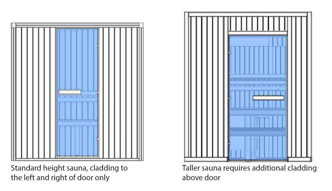 Sauna door infill panel