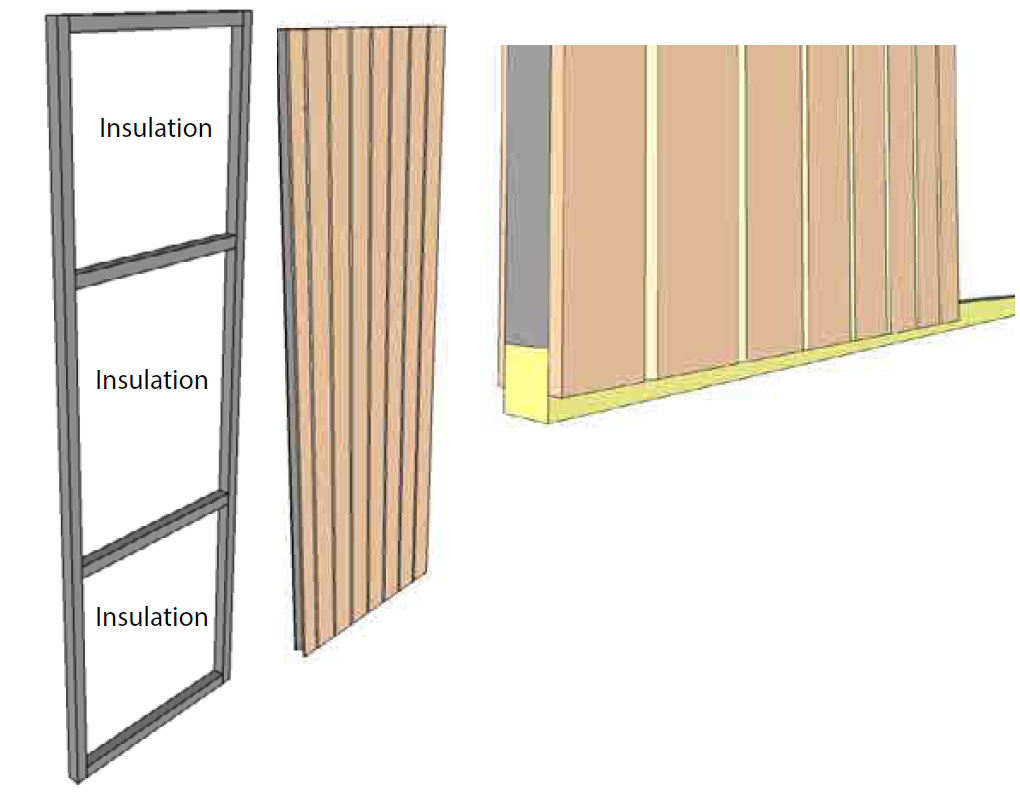 Oceanic Sauna internal panel framing